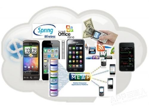 2020年:移动化将影响企业收入的增长