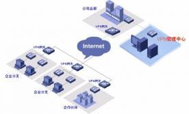 远程接入与VPN的区别与优劣比较